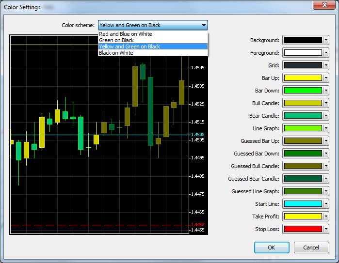 Forex trading intuition tabletas graficas profesionales de forex